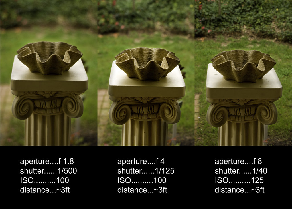 how to change depth of field